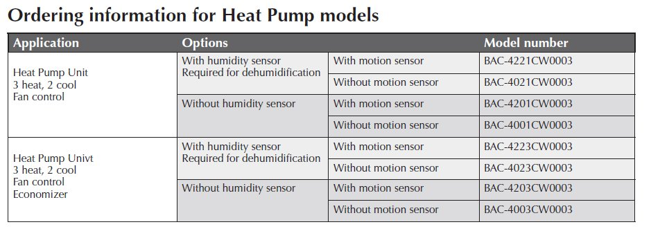 Ordering information for Heat Pump models