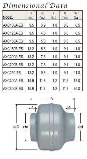 Axc100b In Line Duct Fans 4 Quot 150 Cfm Cpr Bestek