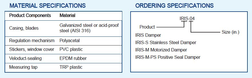 IRIS Damper Specifications