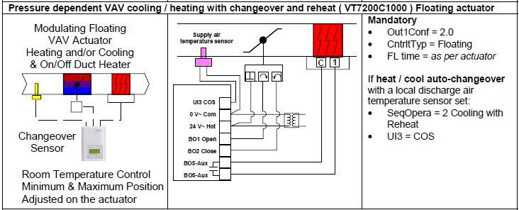 vt7200c1000 digital zone thermostat viconics cpr bestek rh cprbestek com Trane Wiring Diagrams BACnet Network MSTP Wiring