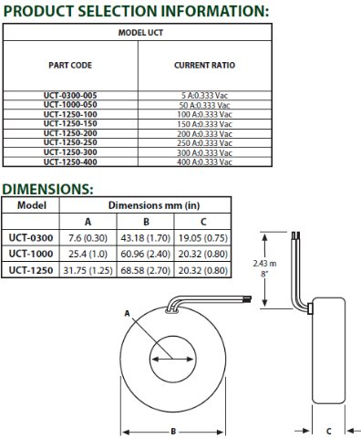 core balance current transformer pdf